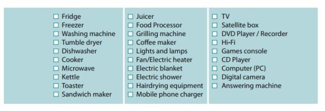 List of Appliances