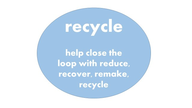 Close the Loop - Recycle IT