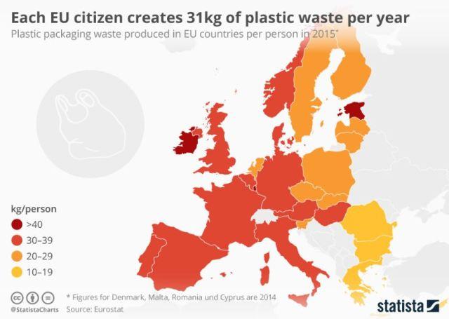 EU Plastic Waste Stats 2015