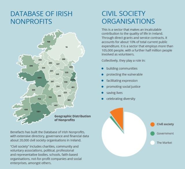 2020 1 Download charities-in-ireland-irish-red-cross-benefacts.ie-1